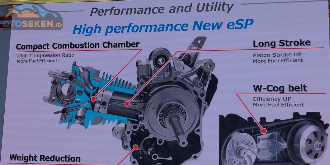 Gambaran mesin terbaru Honda BeAT