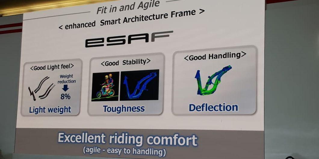 Keunggulan rangka eSAF Honda BeAT
