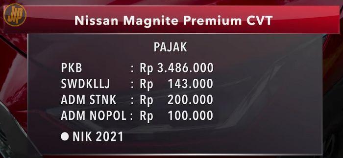Besaran Pajak Kendaraan Bermotor Nissan Magnite