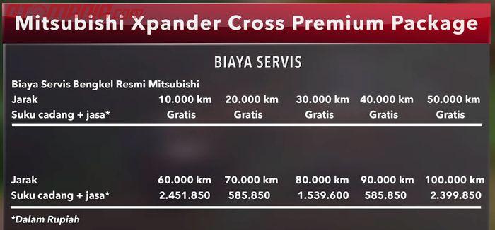 Biaya servis Mitsubishi Xpander Cross