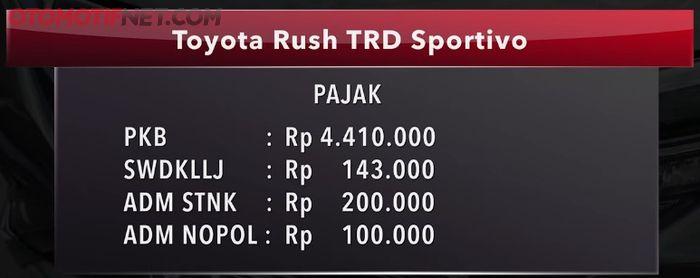 Pajak Toyota Rush TRD Sportivo