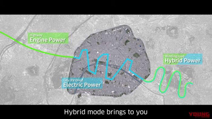 Gambaran teknologi Kawasaki Rideology dan hybrid bekerja.