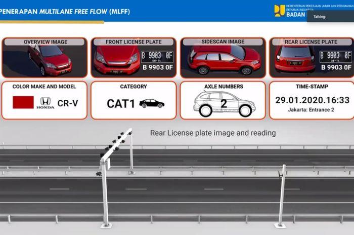 Penerapan sistem transaksi tol nontunai nirsentuh berbasis multi-lane free flow (MLFF) awal Tahun 2022.