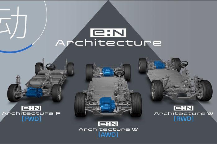 Honda e:N Architecture untuk strategi mobil listrik Tiongkok.