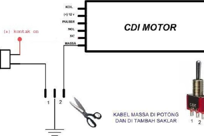 Diagram Kabel Body Klx 150