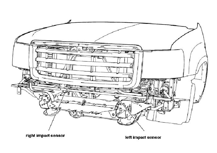 Posisi sensor airbag pada kendaraan biasanya terletak di belakang bumper