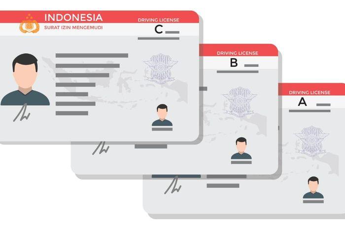 Ilustrasi SIM