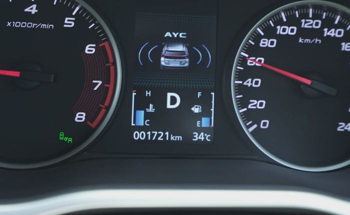 Ilustrasi Panel Instrumen dengan Indikator Suhu