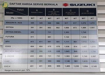 Biaya Perawatan Berkala Suzuki Grand Vitara Di Bengkel Resmi Gridoto Com
