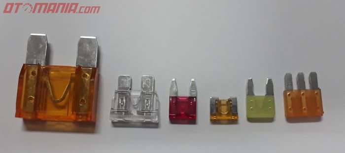 Types of fuses by designation