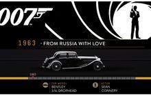 dari aston martin hingga toyota, ini mobil yang pernah dipakai james bond sejak film pertamanya