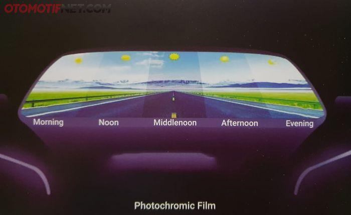 Ilustrasi perubahan tingkat kegelapan kaca film Wealthy Photochromic Film sesuai intensitas sinar UV
